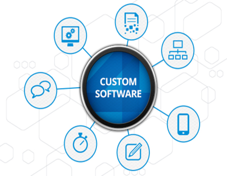 Bespoke/Customized Software Solutions in Dubai