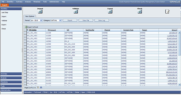 oracle hyperion financial data quality management (fdm)