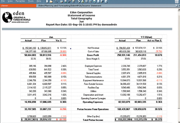 Oracle Hyperion Financial Reporting