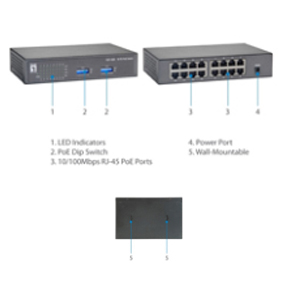 Simple Plug and Play Networking Switch