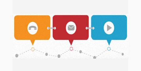 Unified Communications Monitoring