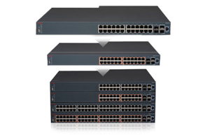 Ethernet Routing Switch 4000 Series