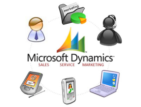 Microsoft CRM Solution Provider in Dubai