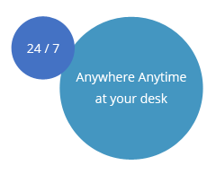 24/7 - Anywhere Anytime at your desk