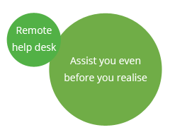 Remote help desk - Assist you even before you realise